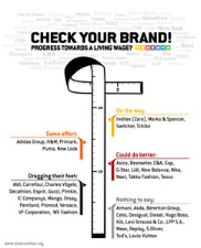 check-your-brand